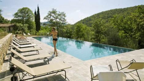 Luxury Rental Business
